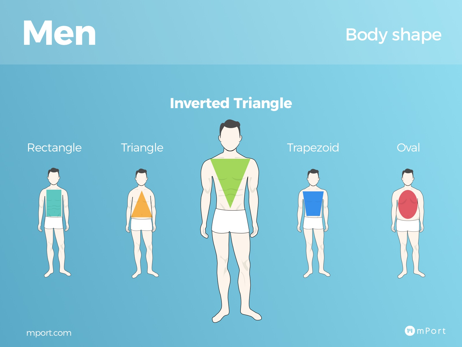 Male Inverted Triangle Body Shape